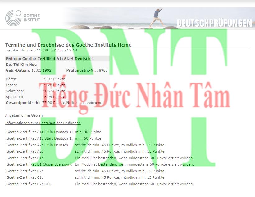 Đỗ Thị Kim Huê