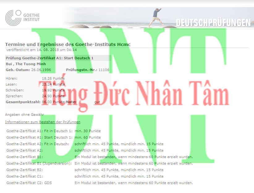 Bui The Tuong Minh SG08
