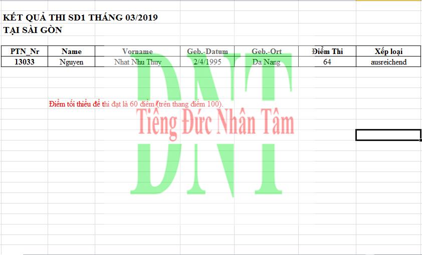 Nguyễn Nhật Như Thùy