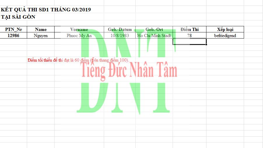 Nguyễn Phước Mỹ An