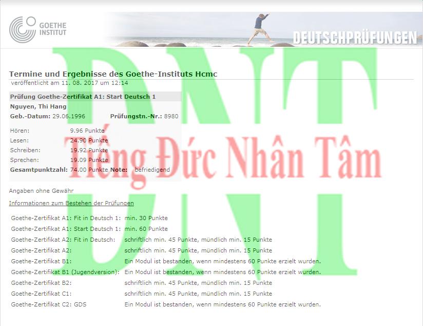 Nguyen Thi Hang