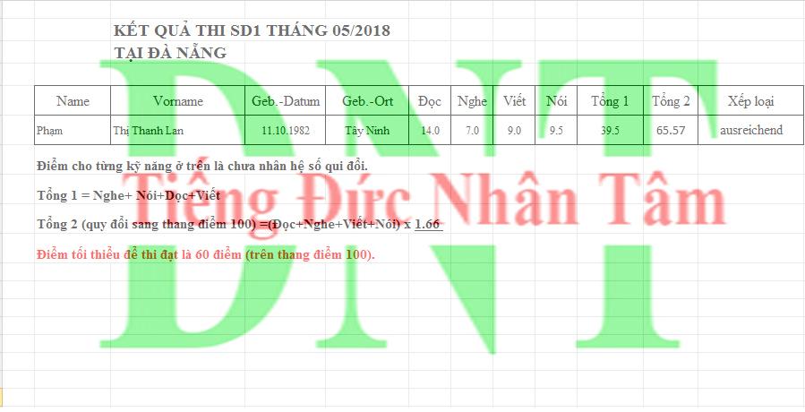 Phạm Thị Thanh Lan 518 ĐN