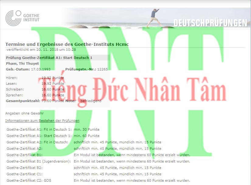 Pham Thi Thuyet