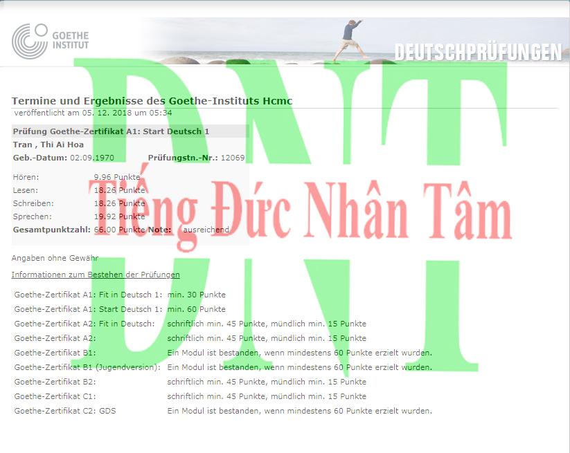 Trần Thị Aí Hòa
