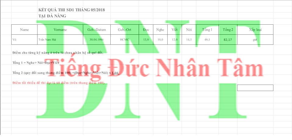 Võ Trần Nam Hải 518 ĐN