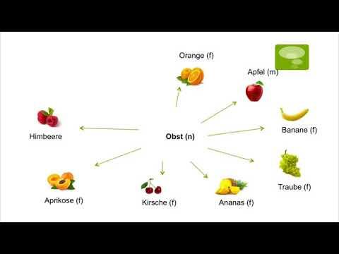 Học Tiếng Đức Qua Video – Chủ đề – Das Obst – Hoa Quả