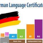 Những Lý Do Khiến Việc Học Ngữ Pháp Tiếng Đức Thất Bại
